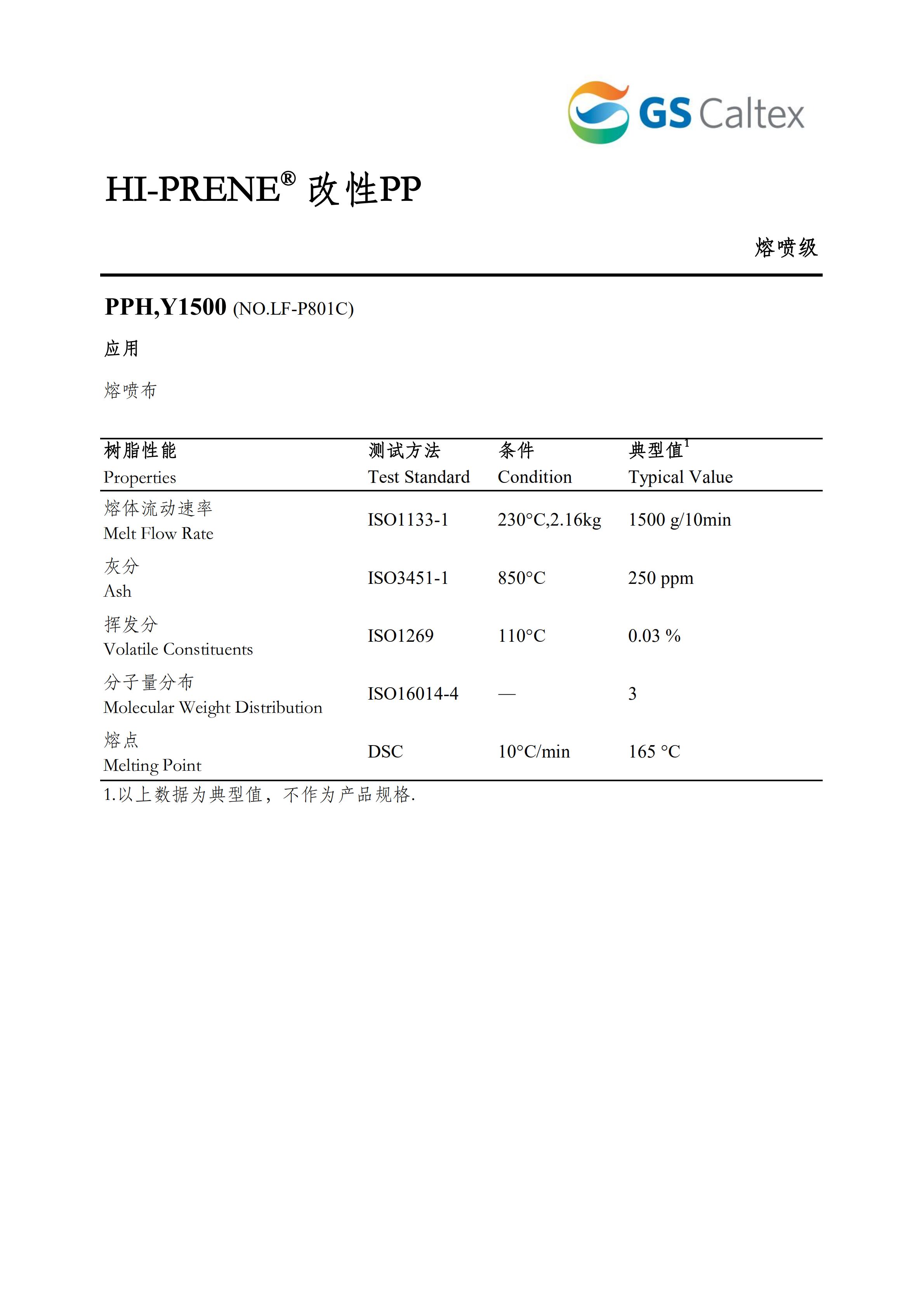 熔喷级改性PP,聚丙烯