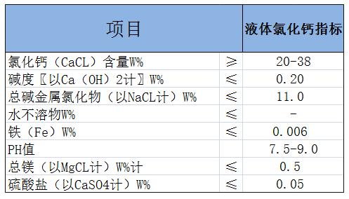 液体氯化钙,价格低,品质高
